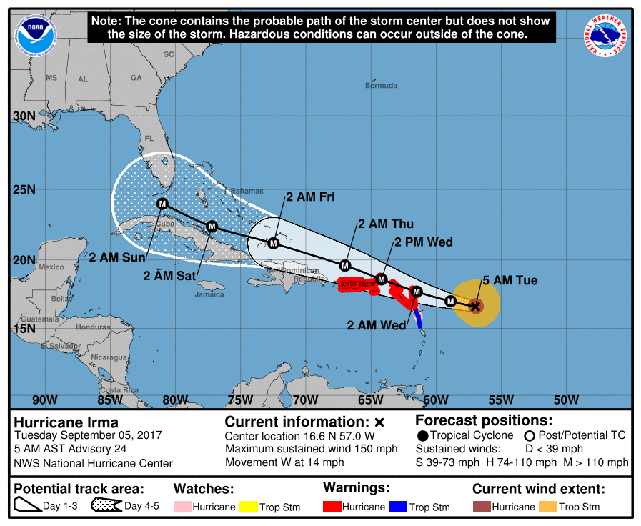 Irma-AL112017_5day_cone_with_line_and_wi