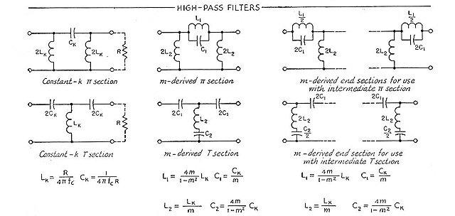 RF and AF Filters