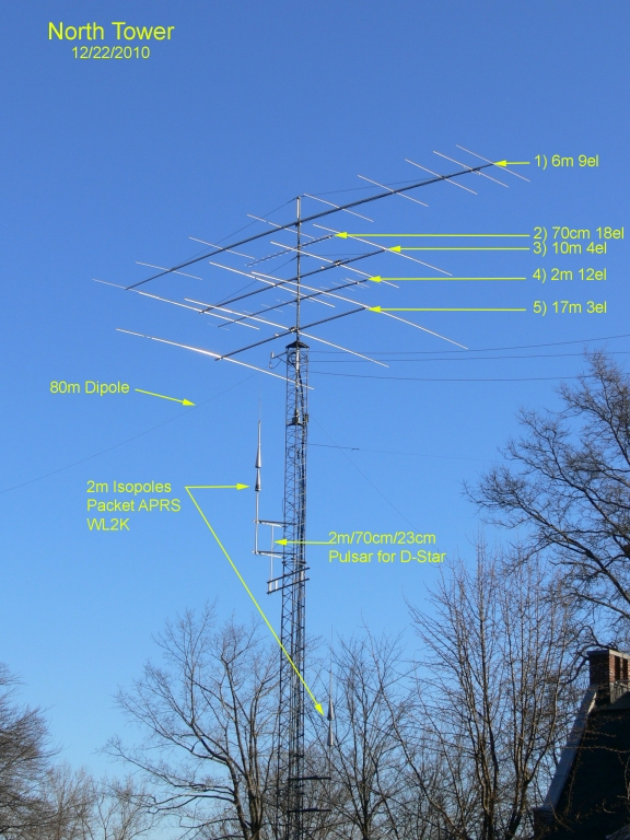 W1AW Gets New Antennas
