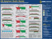 Band_Chart_Image_for_ARRL_Web.jpg