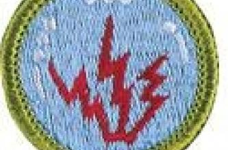 Scouting Merit Badges