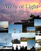 Array of Light (Next Generation Antennas)