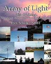 Array of Light (Next Generation Antennas)