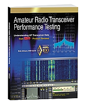 Amateur Radio Transceiver Performance Testing